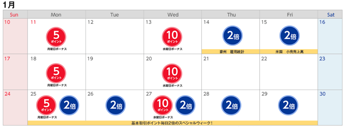 特定日と曜日限定ボーナス1月のスケジュール
