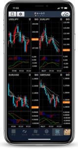 iPhoneスマホアプリ 分割チャート(マルチチャート)機能比較